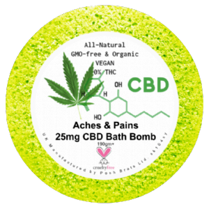 Aches and Pains CBD Hemp Oil Aromatherapy Bath Bomb - 25mg